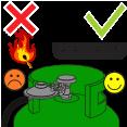 Se interzice verificarea cu flacara a etanseitatii instalarii